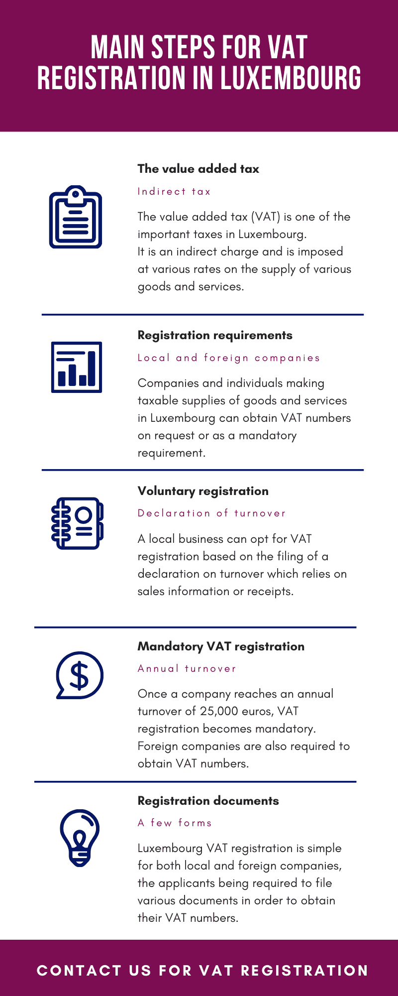 Main-steps-for-VAT-registration-in-Luxembourg